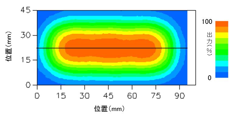 UV-LED照度測定サンプル01